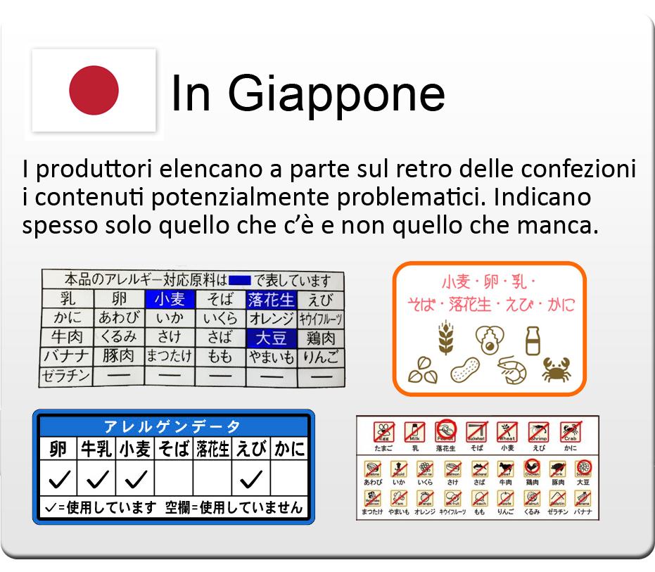 Etichette prodotti senza glutine Italia e Giappone TuttoGiappone